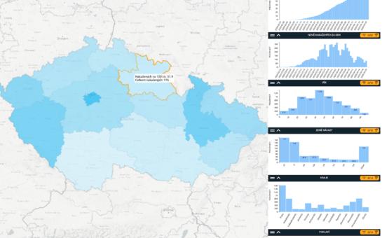 Nová mapa šíření COVID19 od InnoConnect